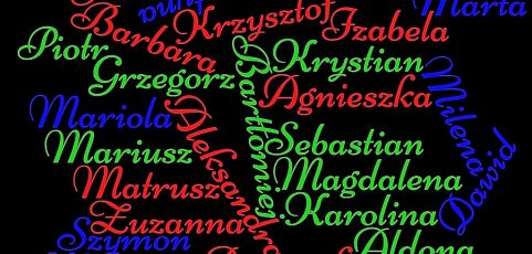 Co oznacza Twoje imię? – podsumowanie